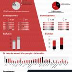 infographie-statistique-SI--FR-27-04-2018-def
